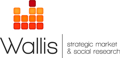 Logo and hyperlink to Wallis, a strategic market and social research company