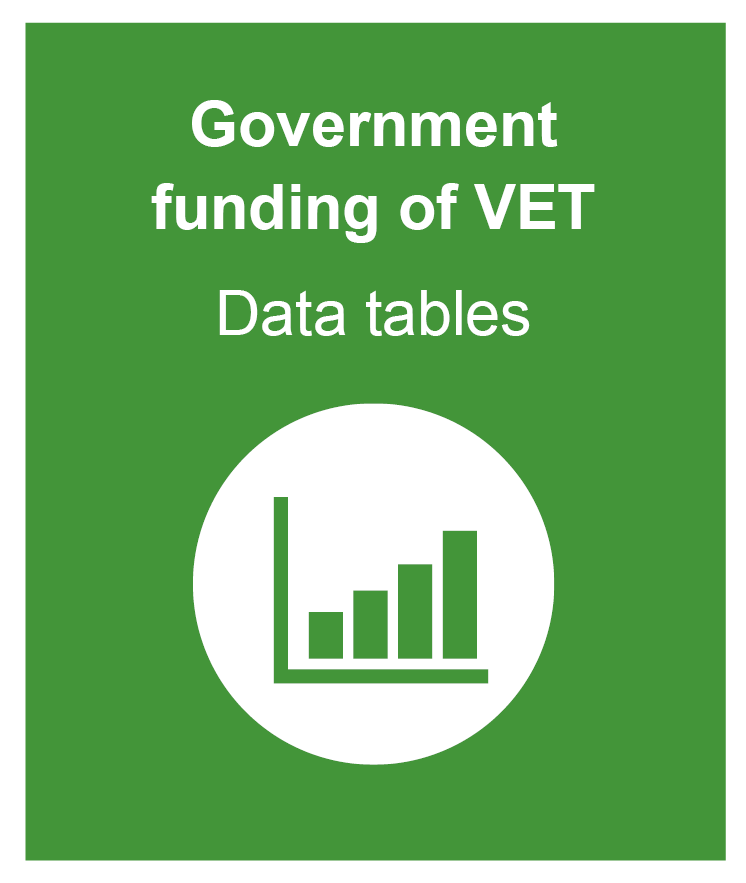 VET funding data tables