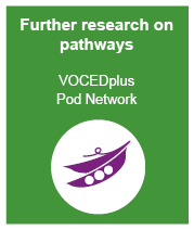 Find other research on pathways in the VOCEDplus website's pod network