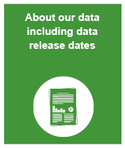 About our data including data release dates