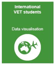 International VET students data visualisation